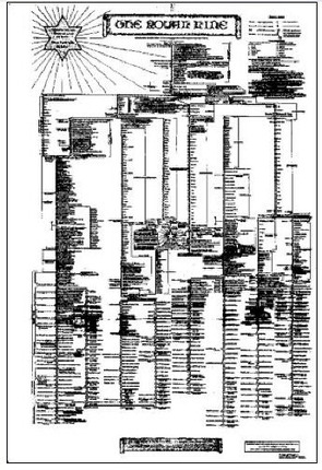 Royal Line Chart, Folded
